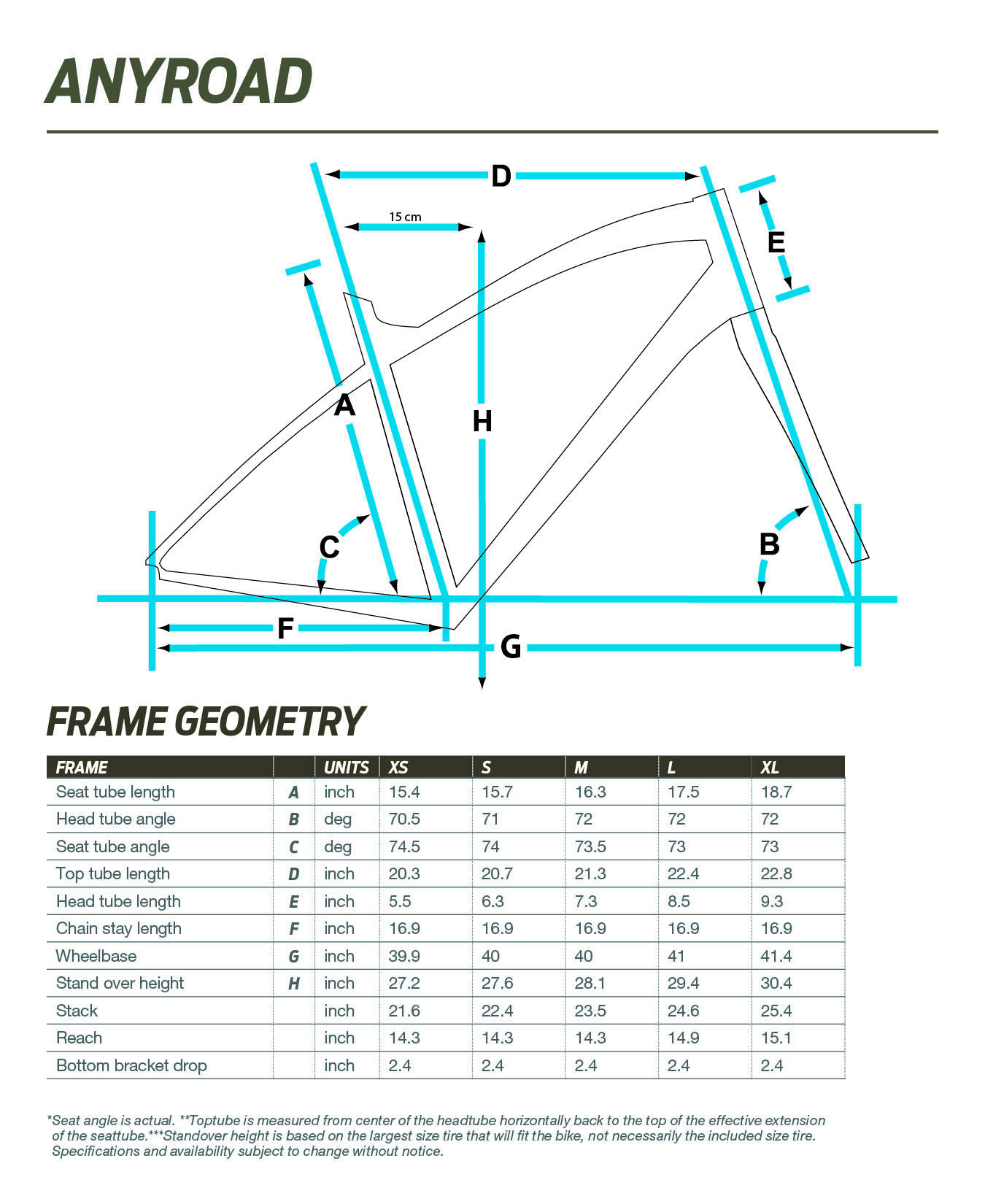 Giant AnyRoad geometry chart