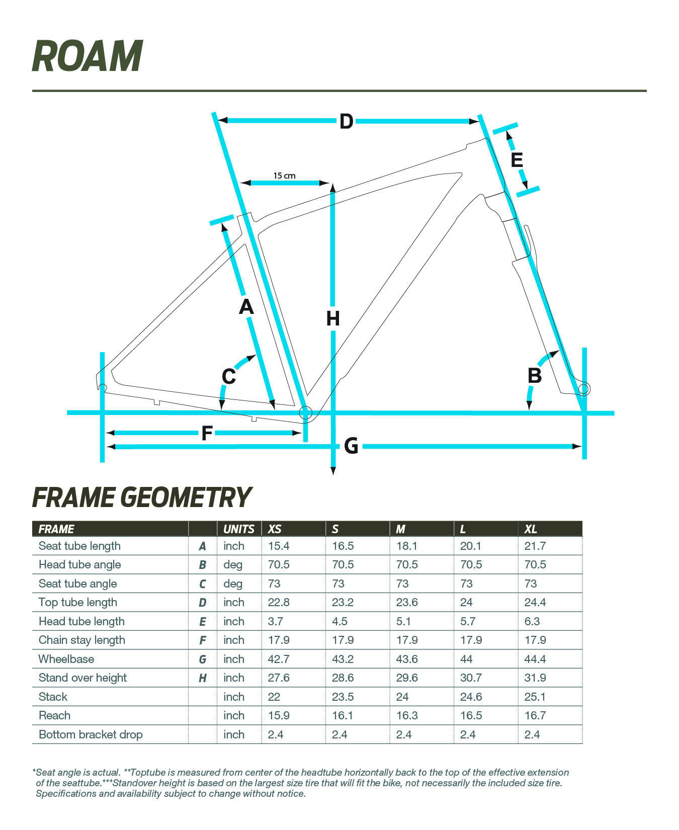 Giant Roam geometry chart