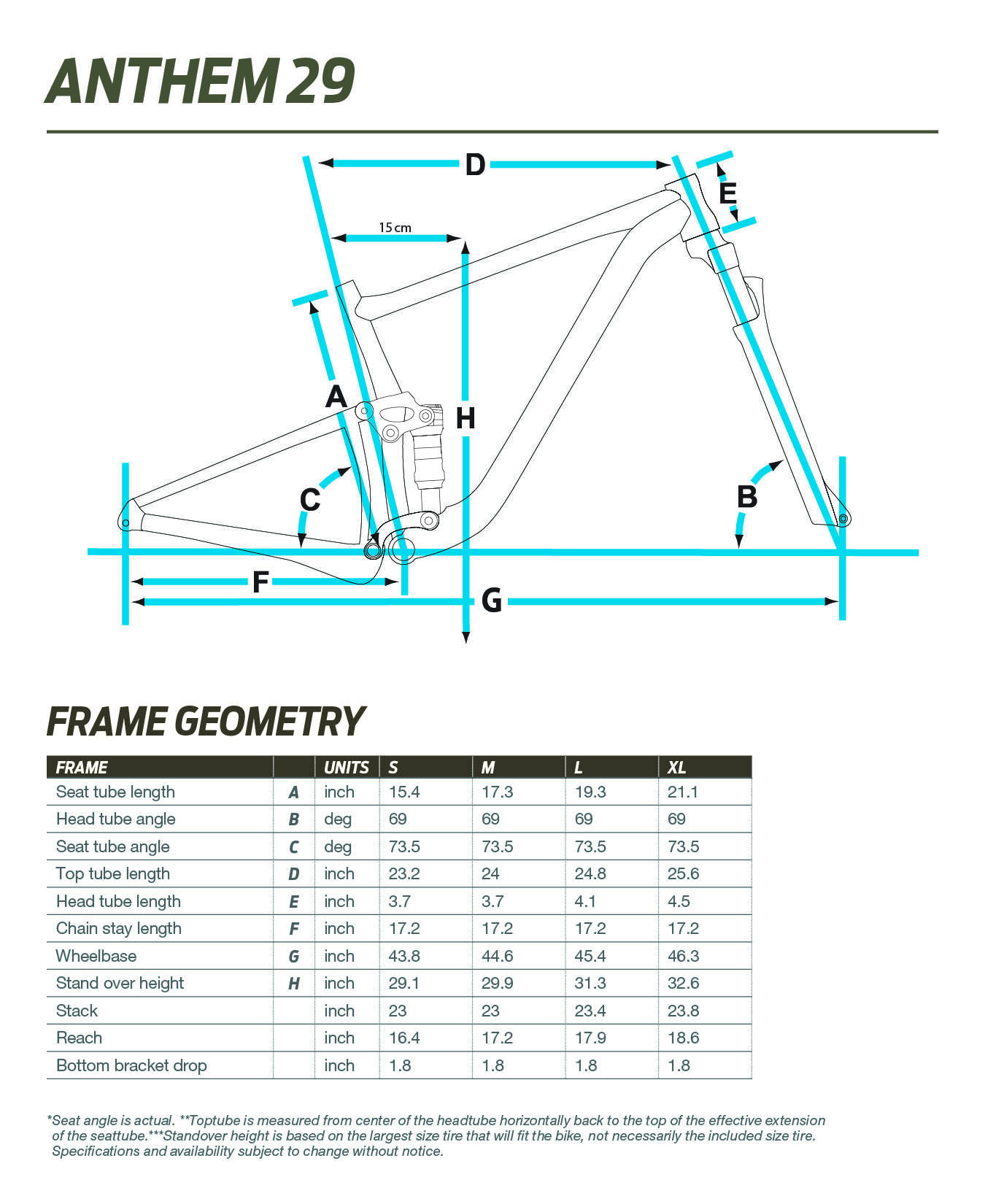 Giant Anthem 29 geometry chart