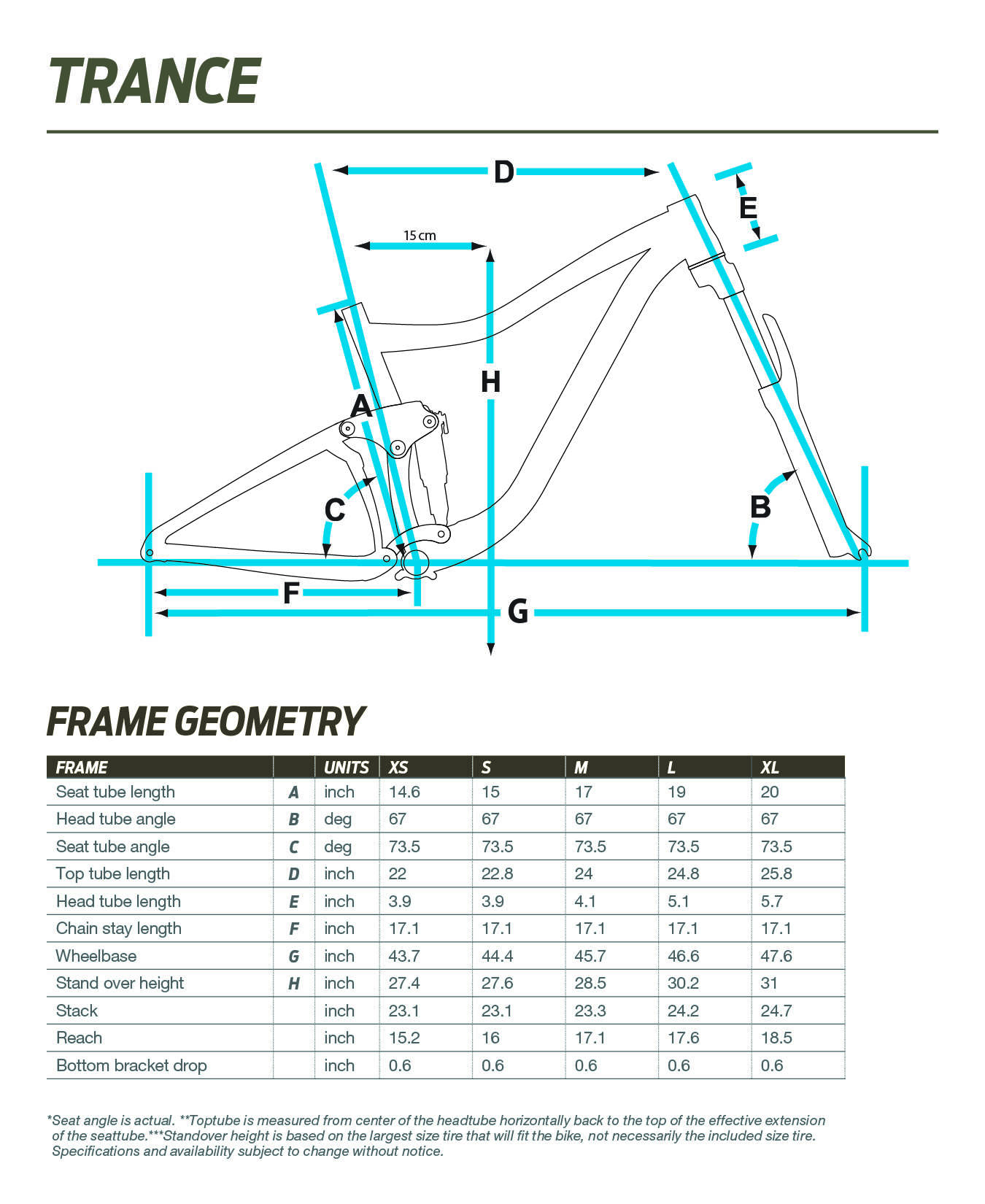 Giant Trance geometry chart