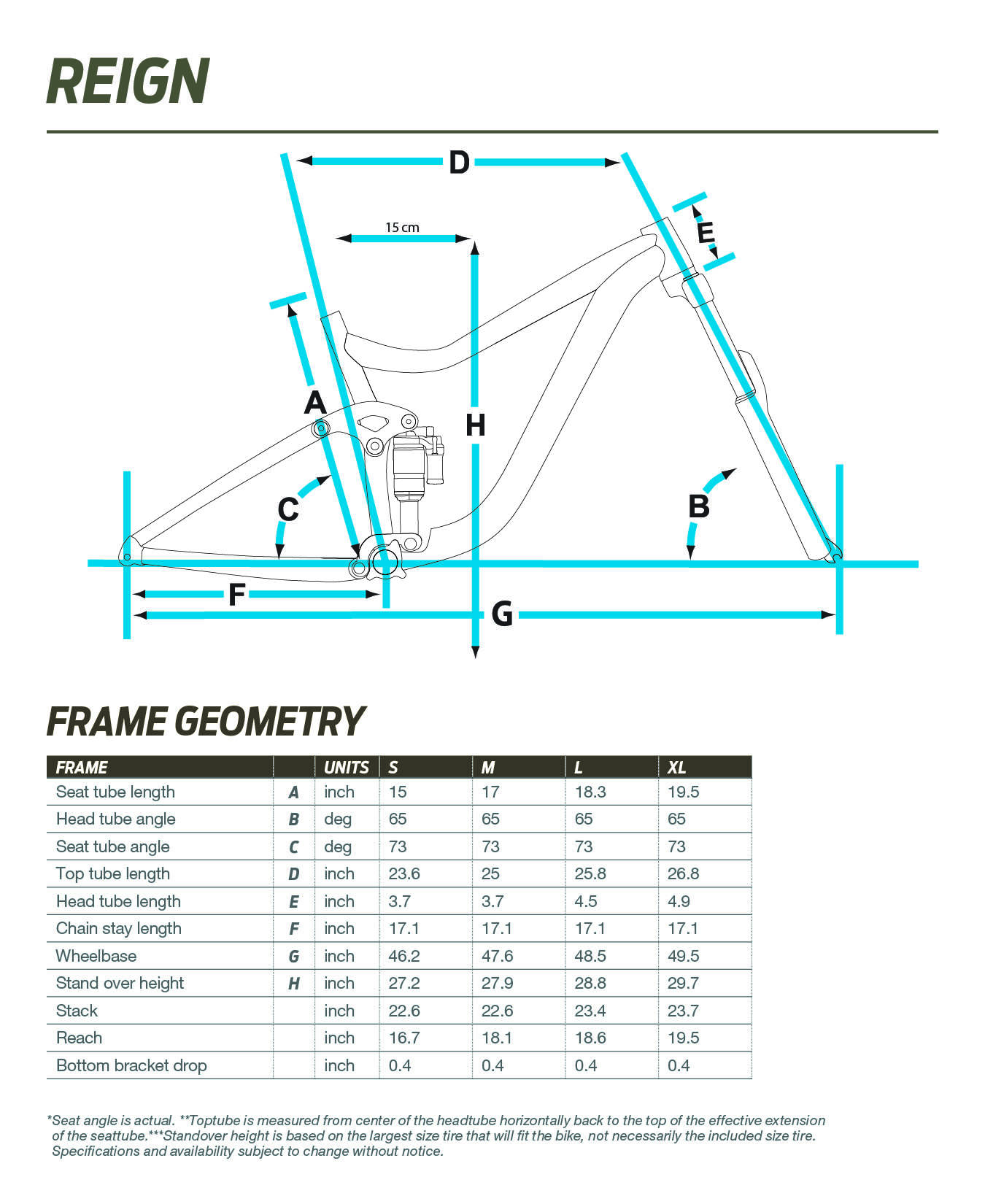 Giant Reign geometry chart