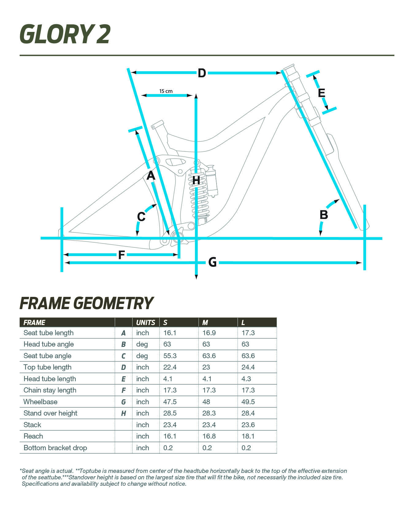 Giant Glory 2 geometry chart