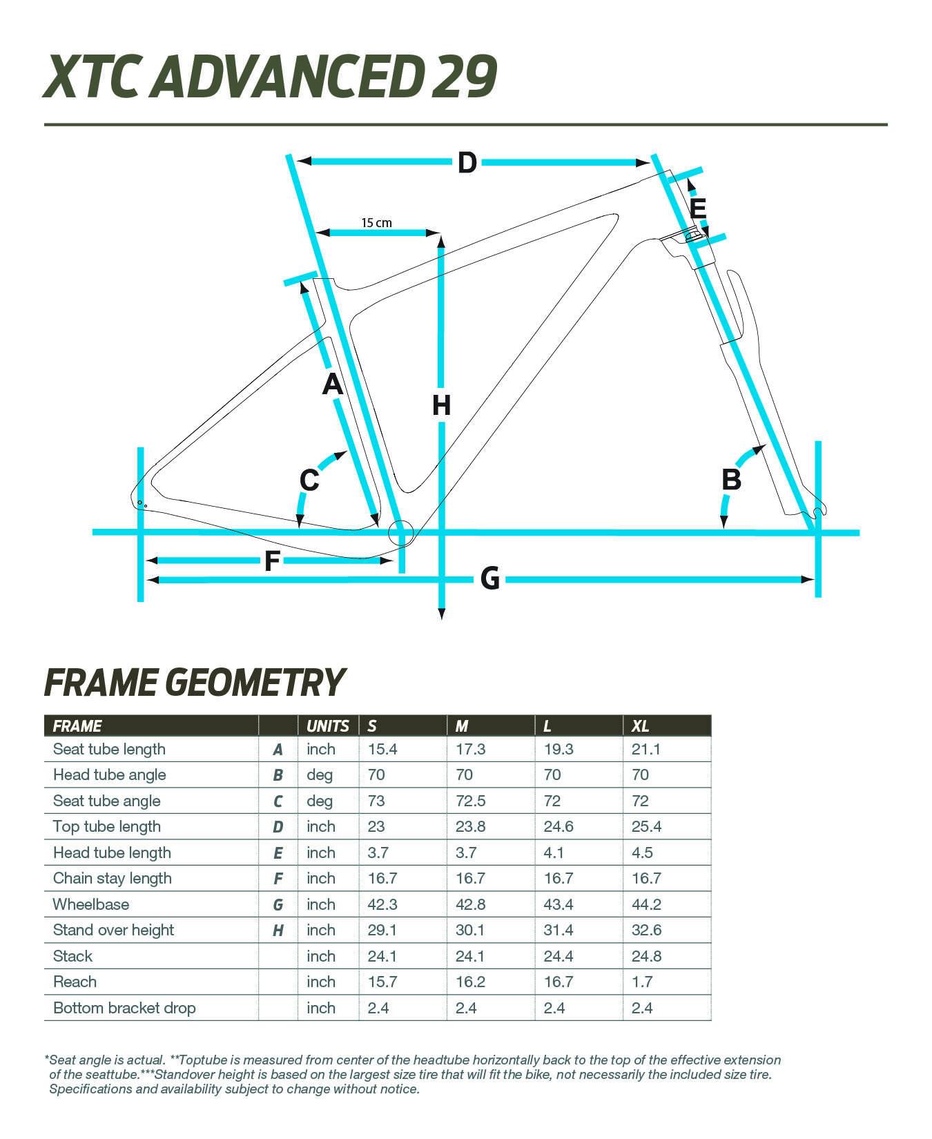 Giant XTC Advanced 29 geometry chart