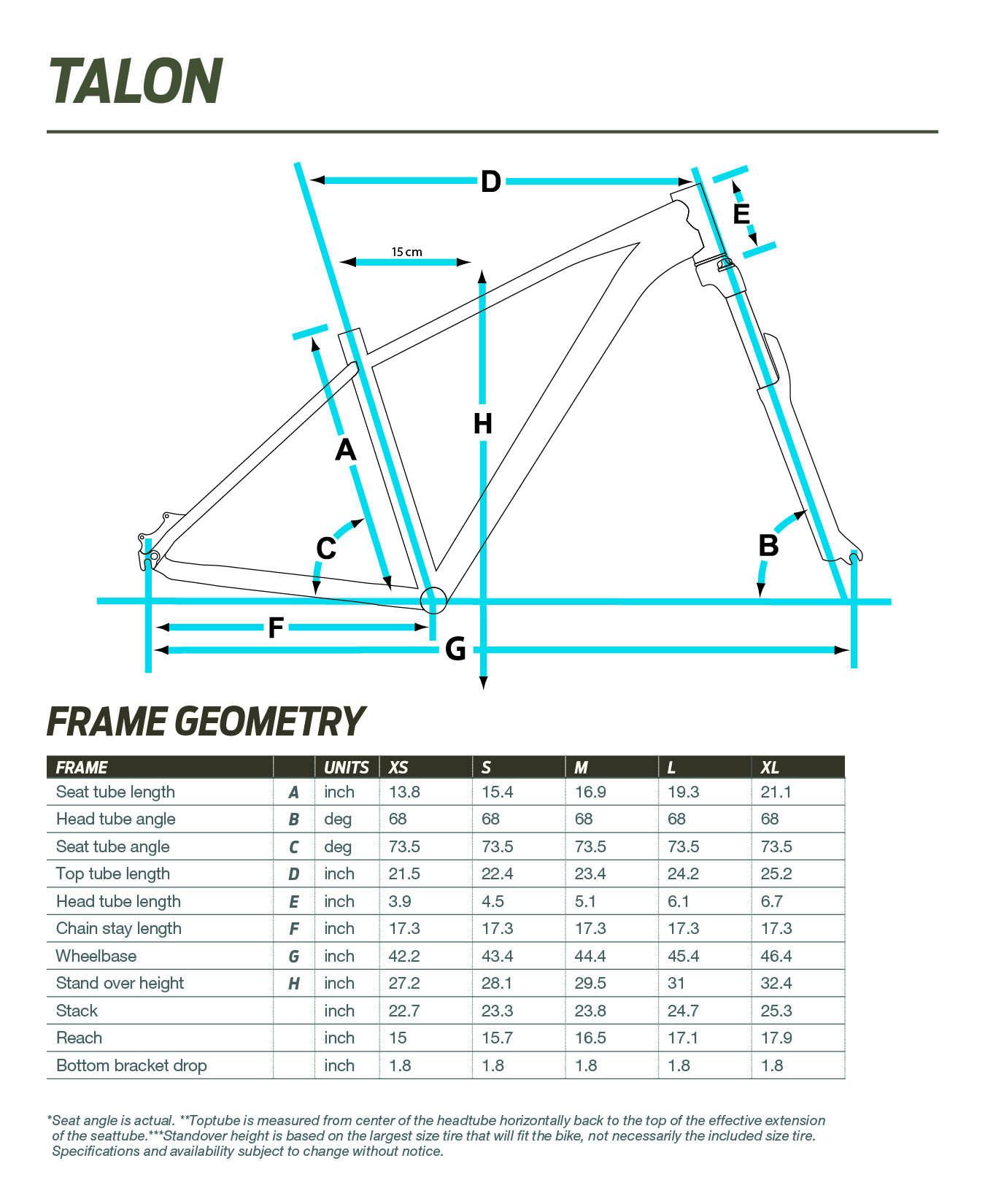 Giant Talon geometry chart