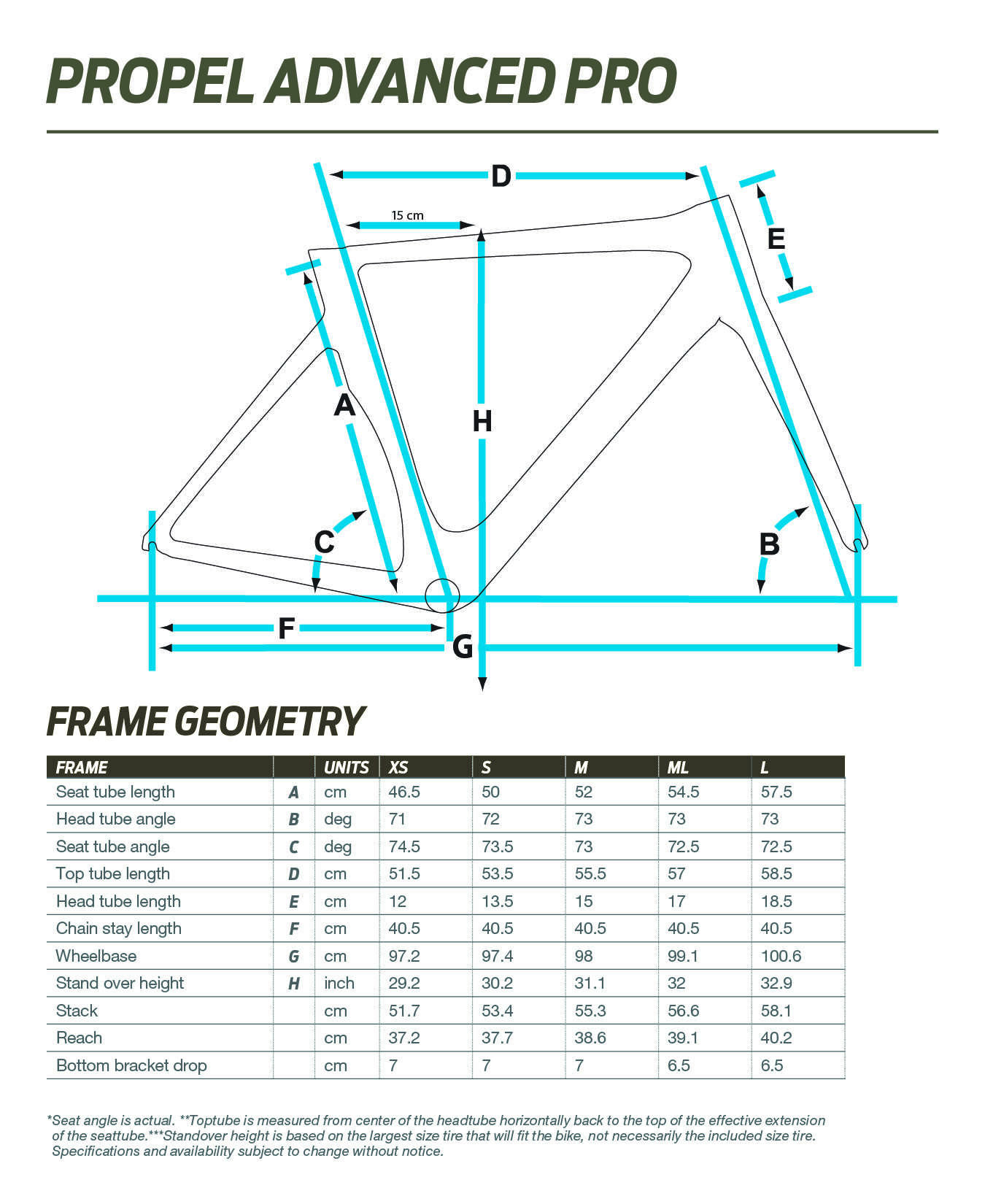 Giant Propel Advanced Pro geometry chart
