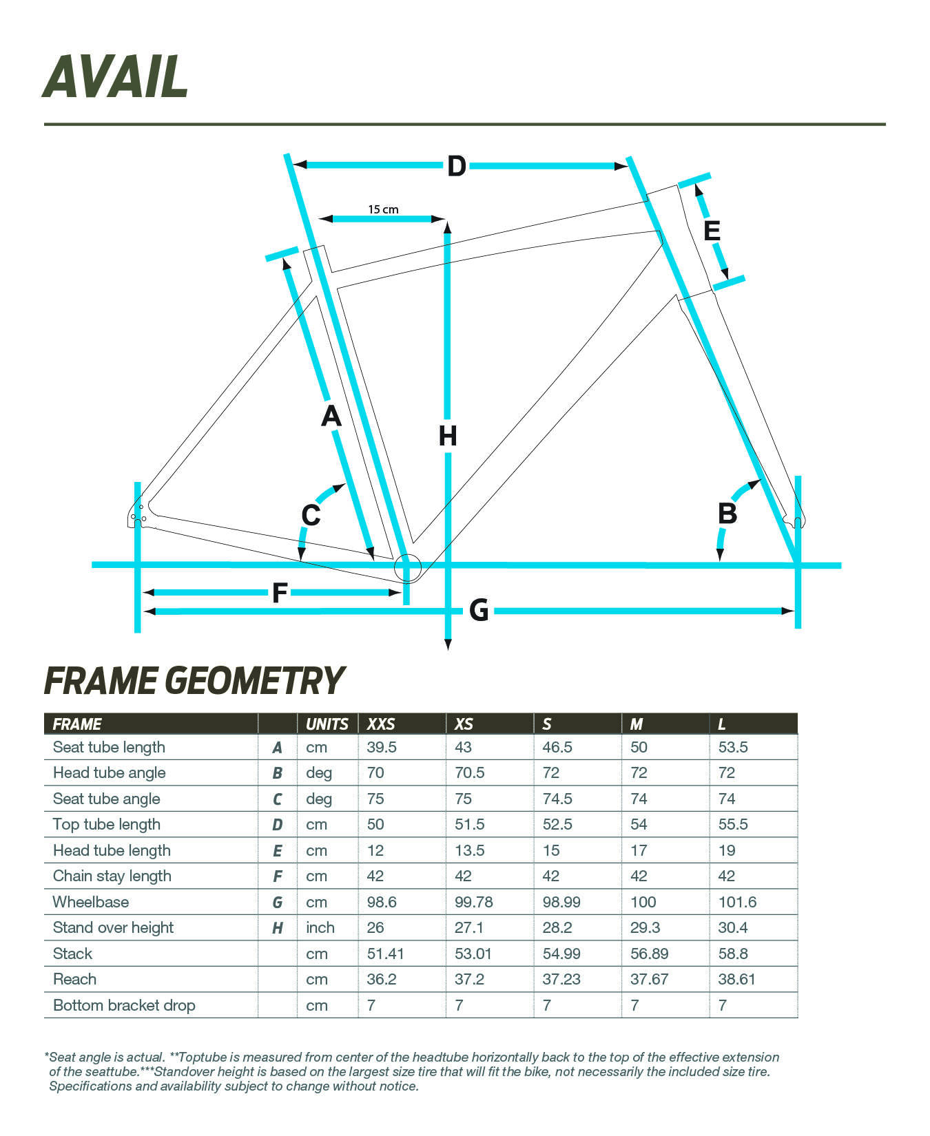 Liv Avail geometry chart
