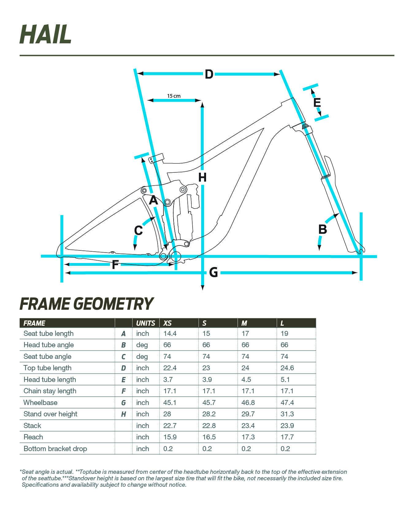 Liv Hail geometry chart