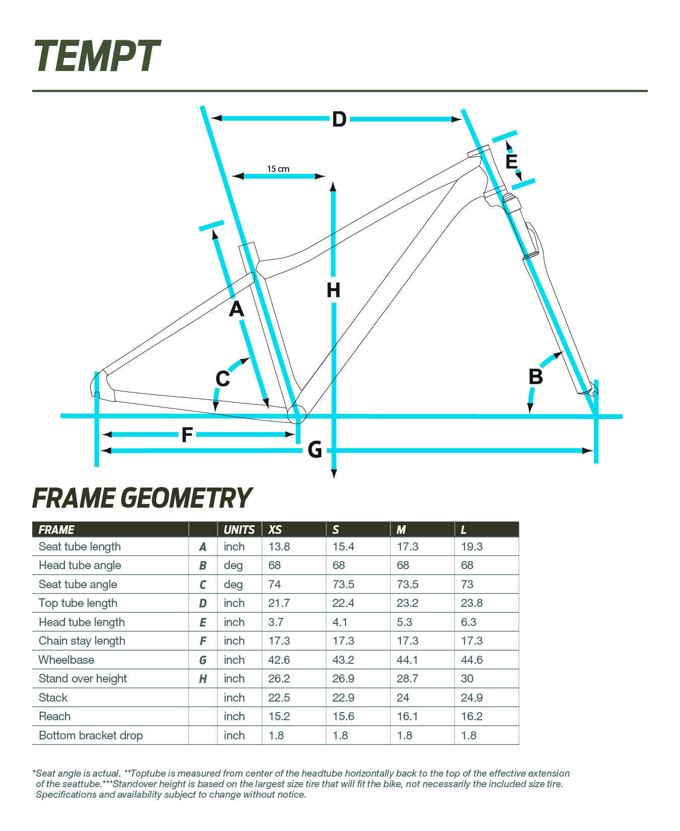 Liv Tempt geometry chart