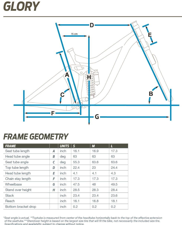Giant Glory geometry chart