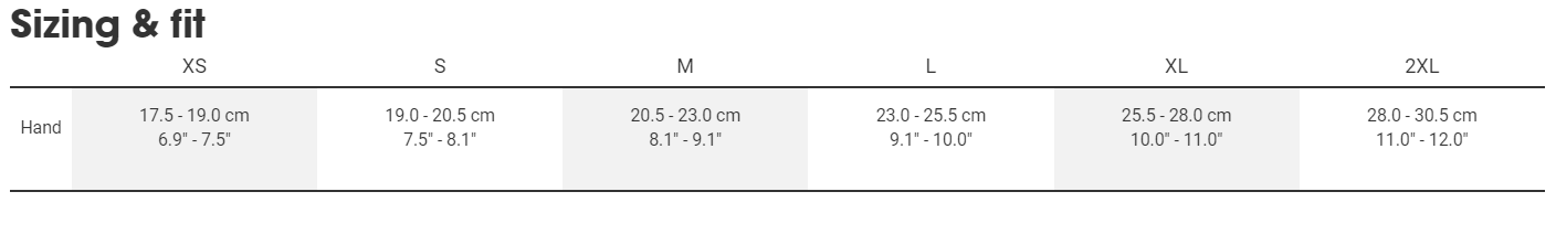 Specialized gloves sizing chart