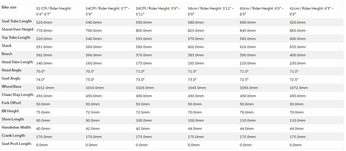 Raleigh Grand Sport geometry chart