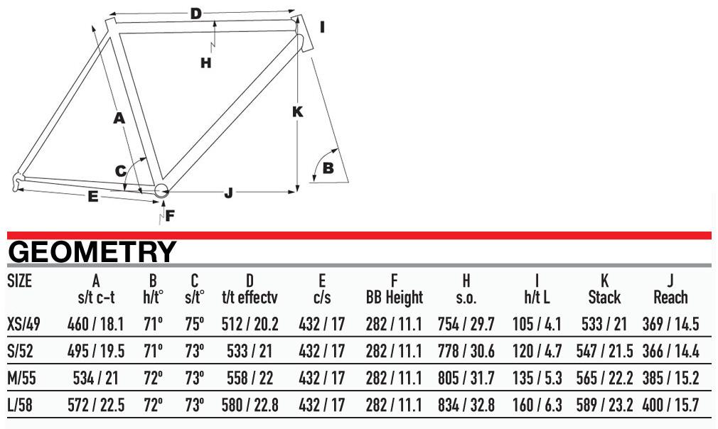 KHS Grit geometry chart