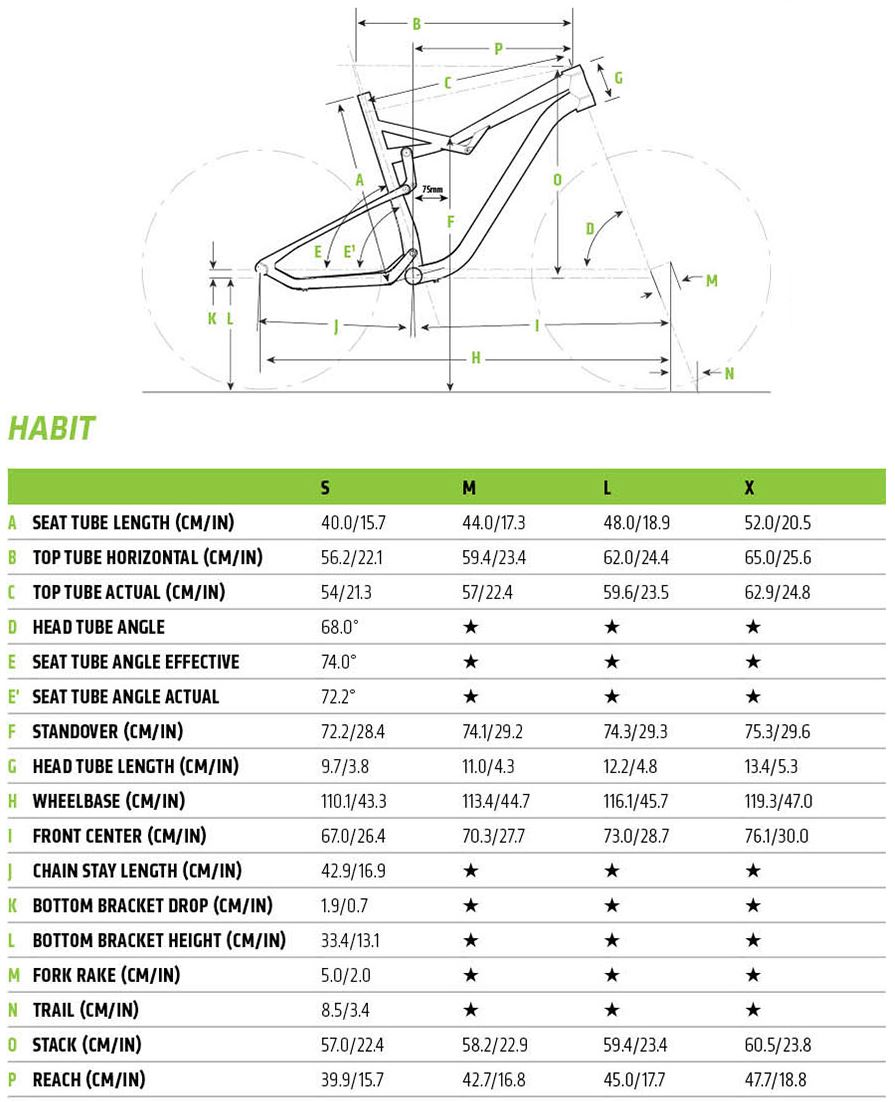 Cannondale Habit geometry chart