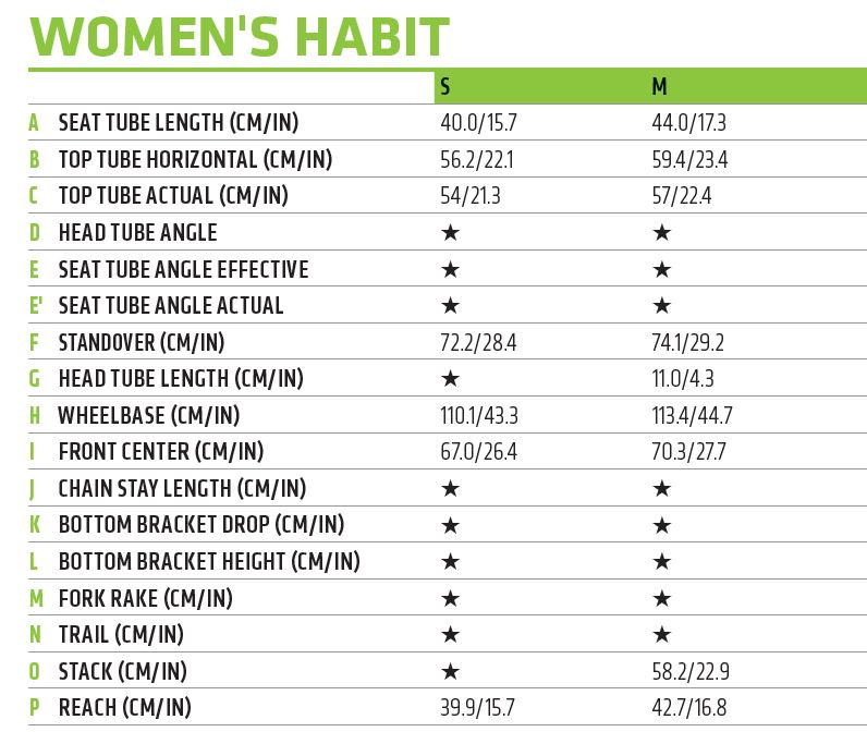 Cannondale Women's Habit geometry chart