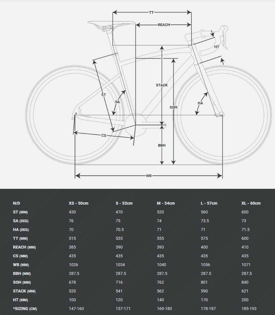 Devinci Hatchet geometry chart