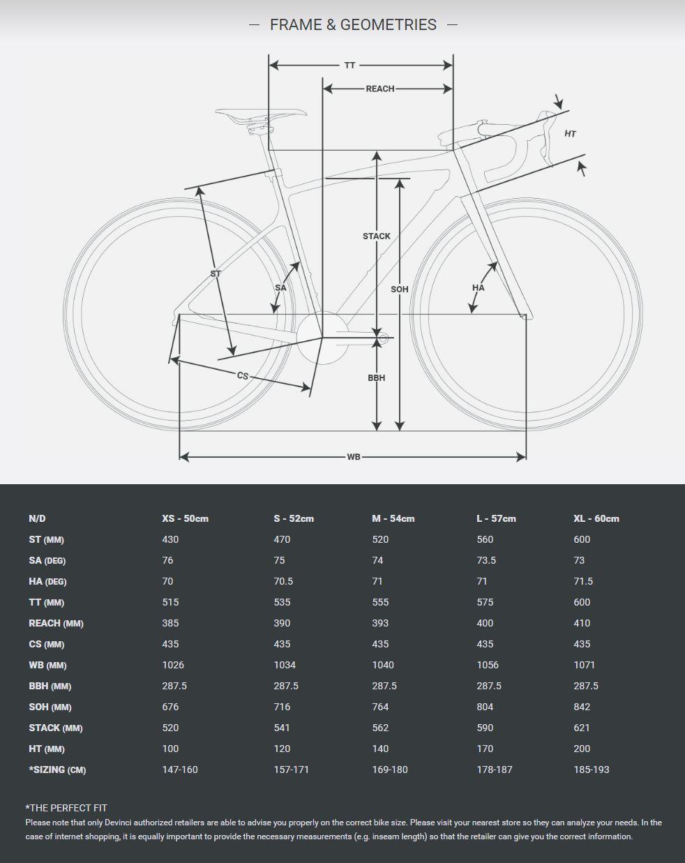 Devinci Hatchet Carbon Geometry Chart