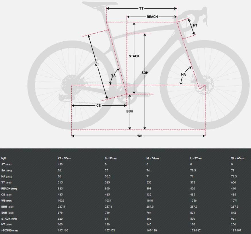 Devinci Hatchet WF geometry chart