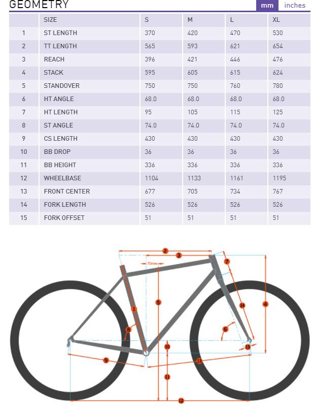 Kona Hei Hei AL/DL geometry chart