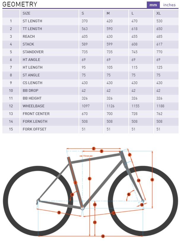 Kona Hei Hei Race DL geometry chart