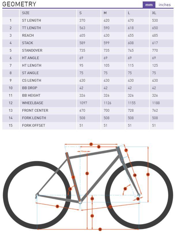 Kona Hei Hei Race Supreme geometry chart