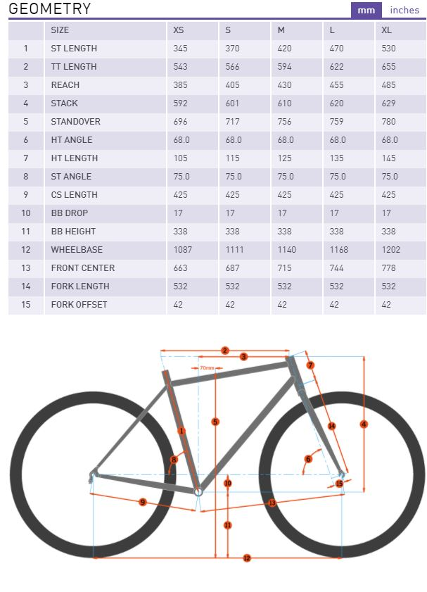 Kona Hei Hei Trail CR 27.5 geometry chart