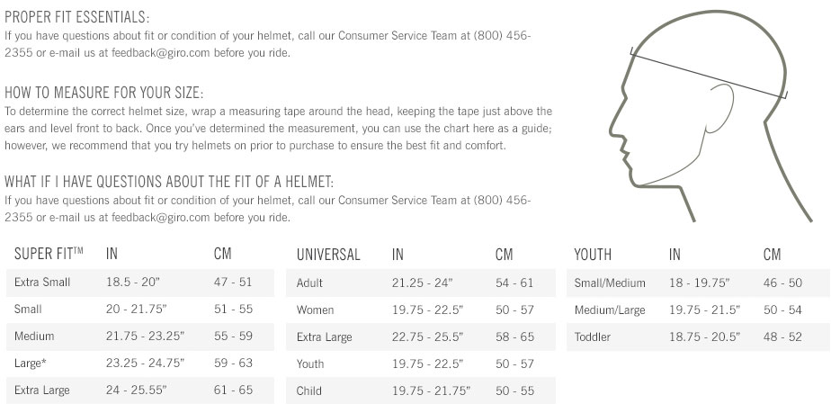 Giro Helmet Sizing Chart