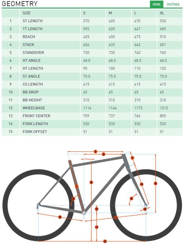 Honzo AL/DR geometry chart