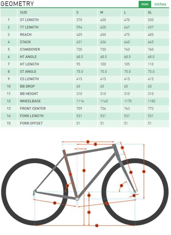 Kona Honzo CR Race geometry chart