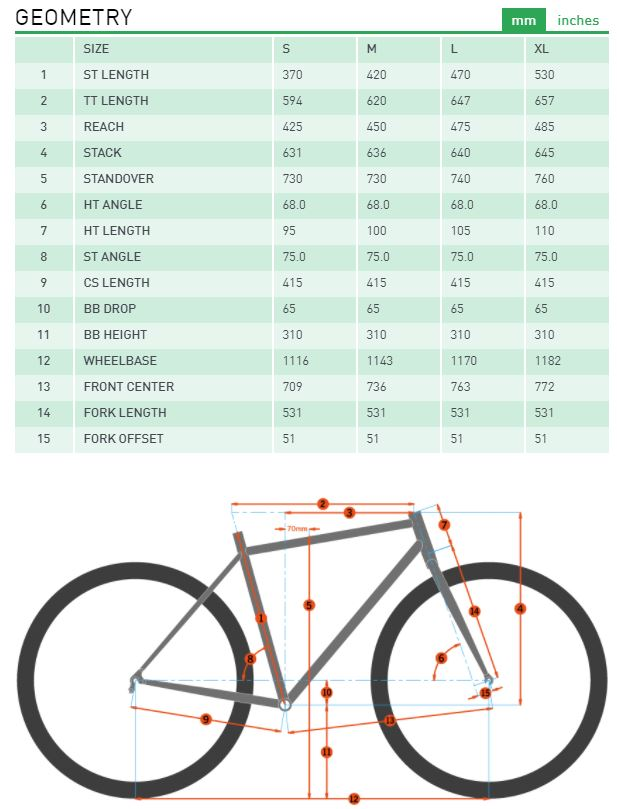 Kona Honzo CR Trail geometry chart