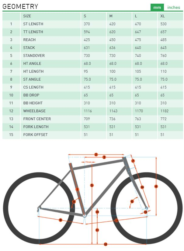 Kona Honzo CR Trail DL Frame geometry chart