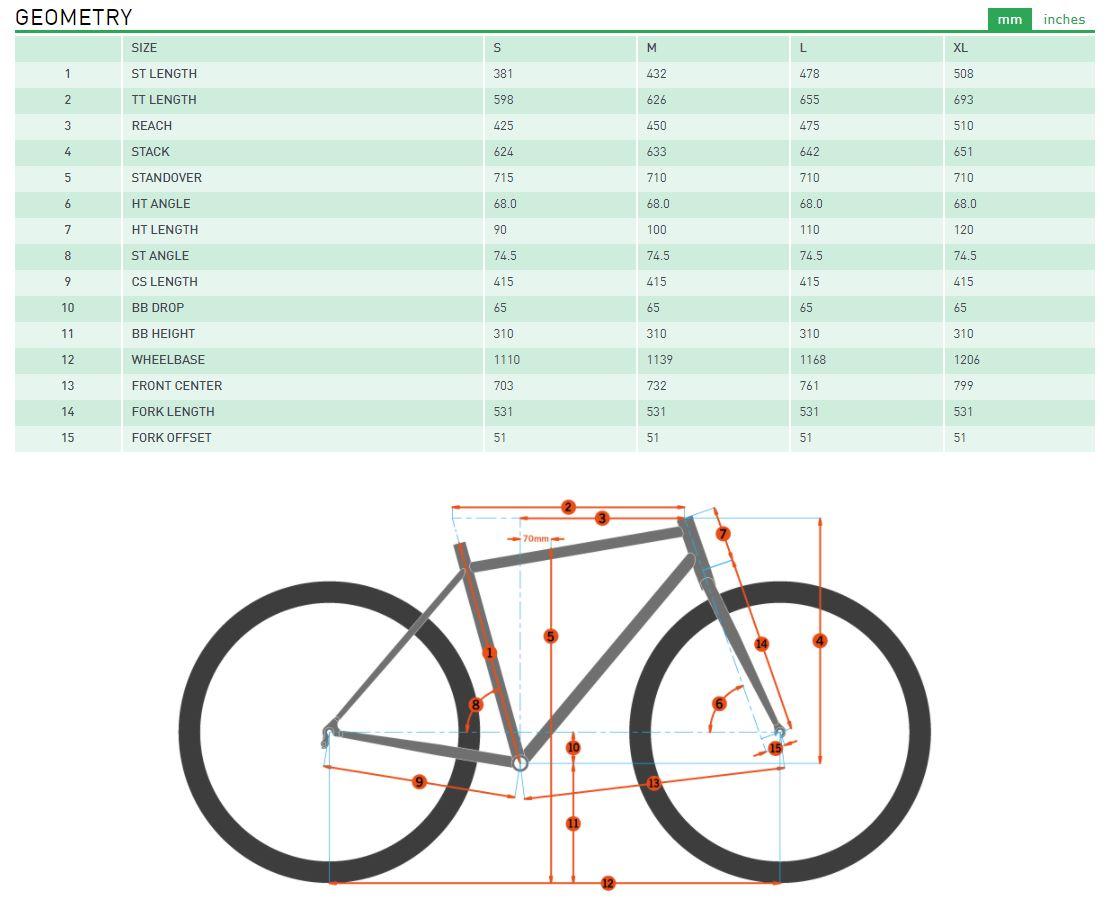 Honzo ST Frame geometry chart