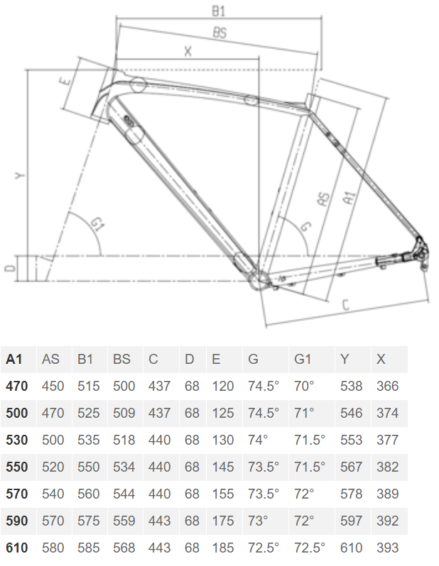 Bianchi Impulso 105 geometry chart