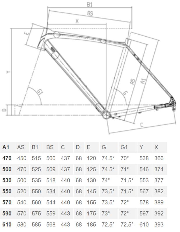 Bianchi Impulso Tiagra geometry chart