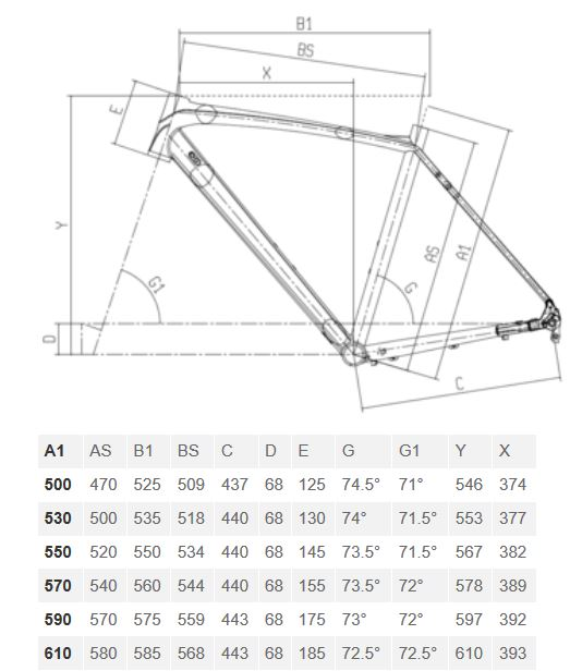 Bianchi Impulso All Road geometry chart