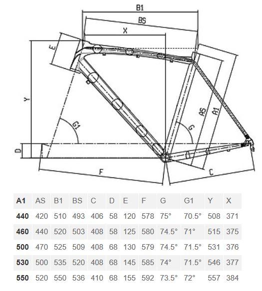 Bianchi Impulso Dama geometry chart