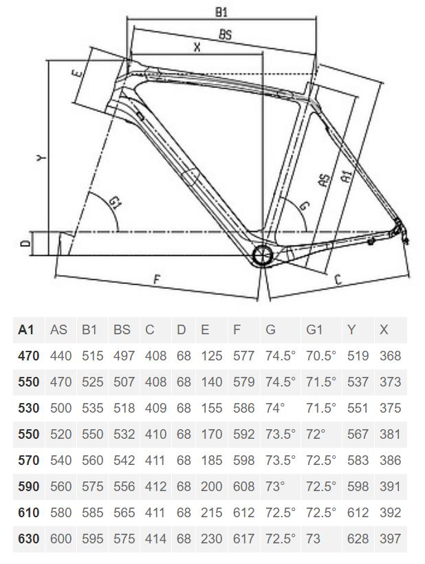 Bianchi Infinito geometry chart