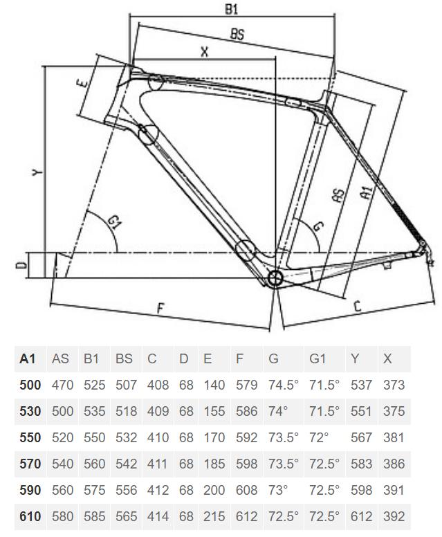 Bianchi Intenso geometry chart