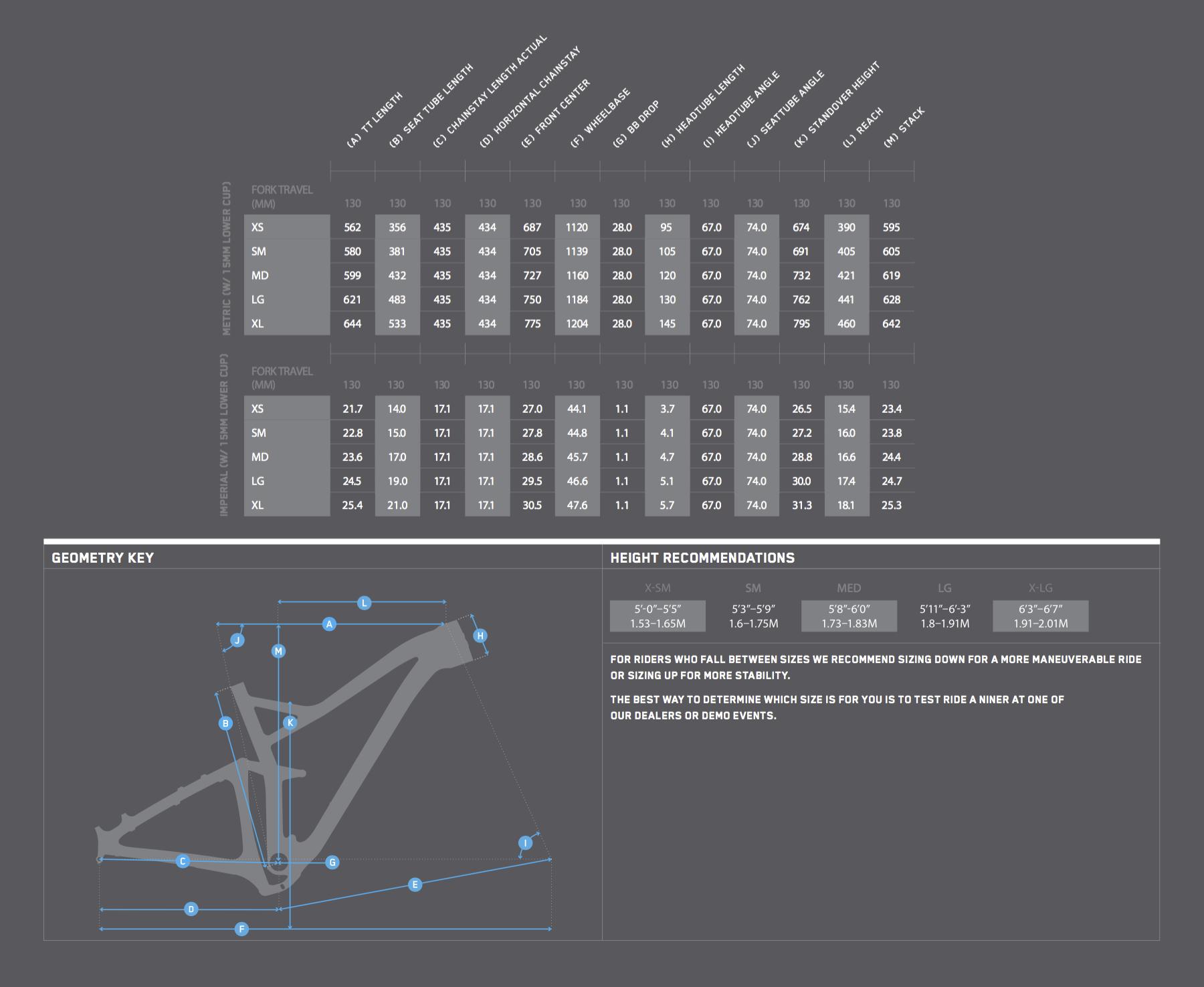 Niner JET 9 RDO geometry chart