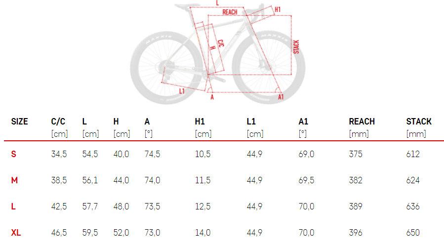 Wilier Triestina Jaroon Plus Geometry Chart