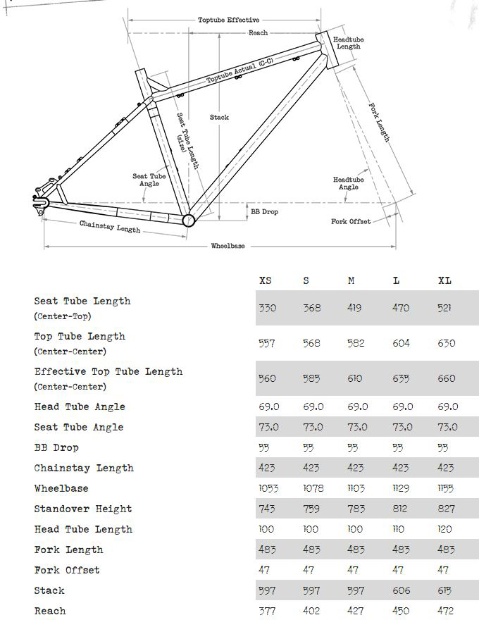 Surly Karate Monkey Singlespeed geometry chart