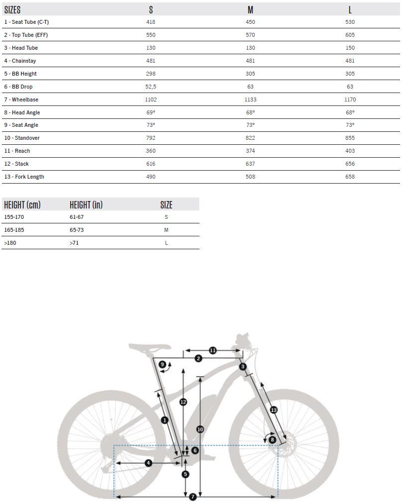 Orbea Keram geometry chart