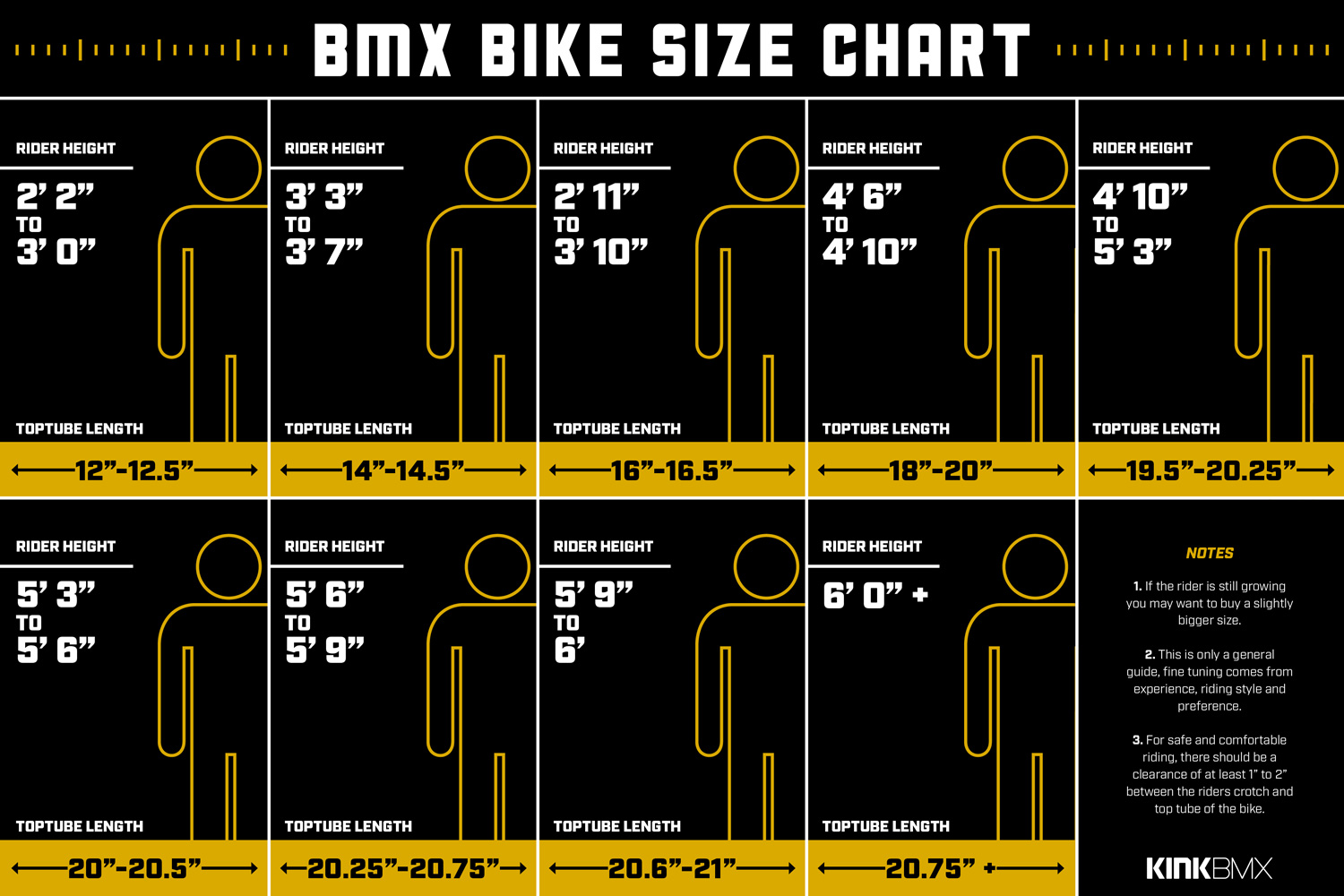 Kink BMX Bike Size Guide