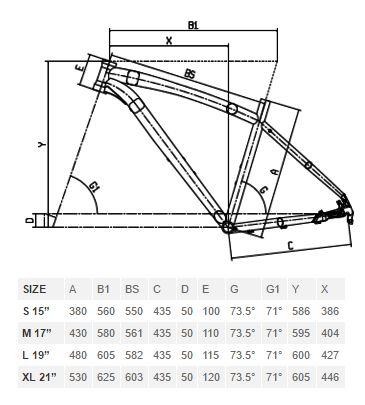 Bianchi Kuma 27.4 geometry chart