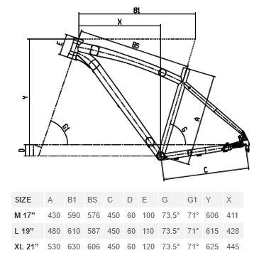 Bianchi Kuma 29.2 geometry chart