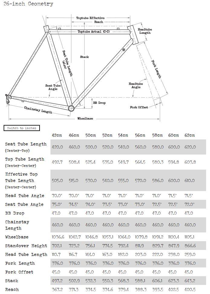 Surly Long Haul Trucker geometry chart