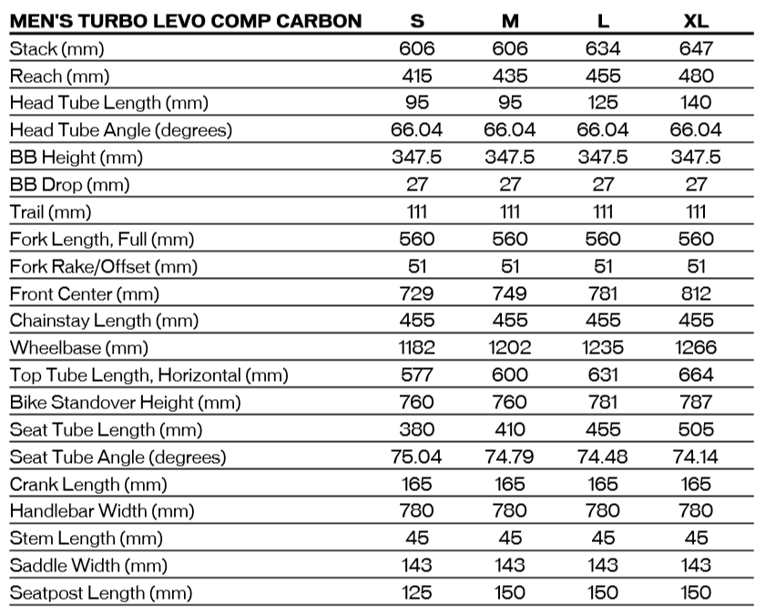 Specialized Turbo Levo Carbon geometry chart