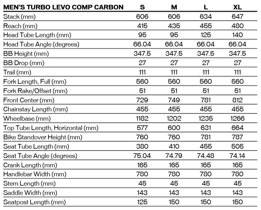 Specialized Turbo Levo Carbon geometry chart