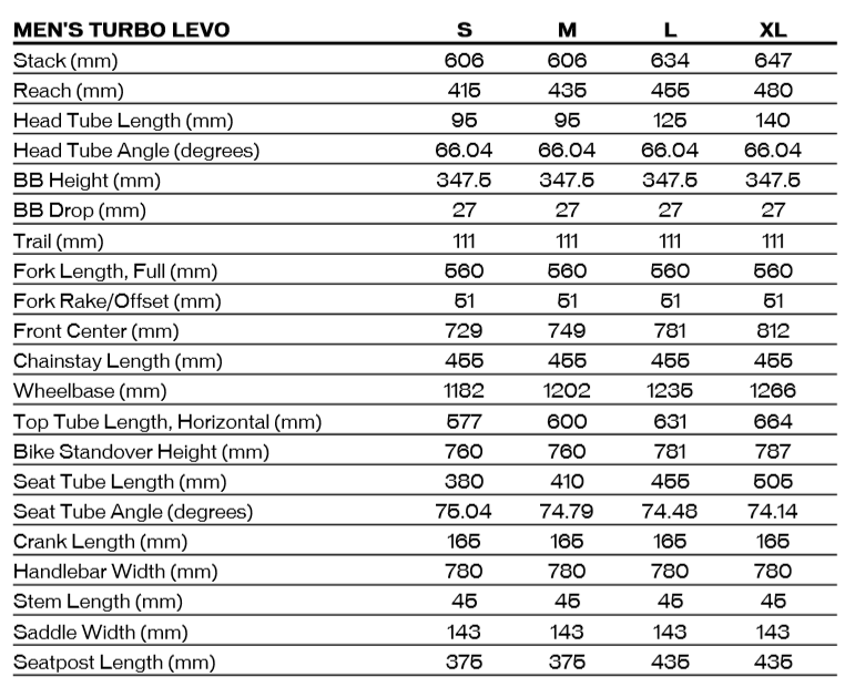 Specialized Turbo Levo Comp geometry chart