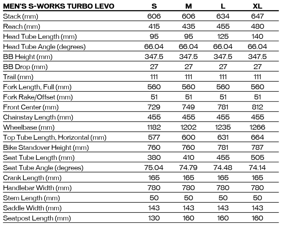 Specialized Turbo Levo S-Works geometry chart