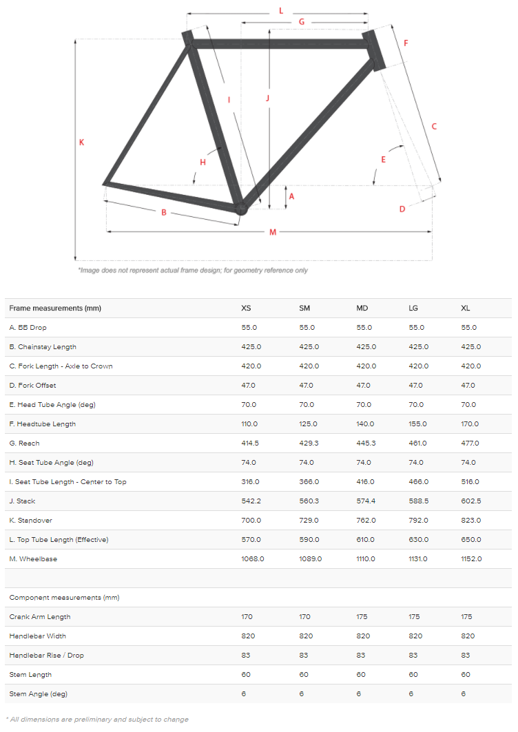 Surly Lowside Frameset geometry chart